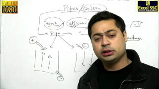 IMPORTANT:  Pipes - BASIC CONCEPT 1 - SSC CGL Preparation Tutorials - Maths