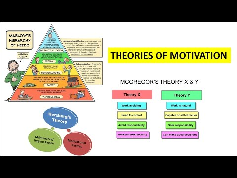 mp4 Motivation Theory, download Motivation Theory video klip Motivation Theory