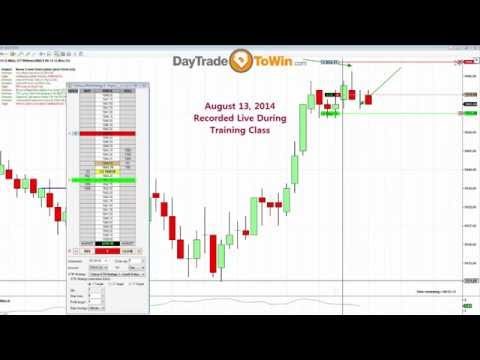 Don't Watch This Trading Video – Rules Are Too Simple