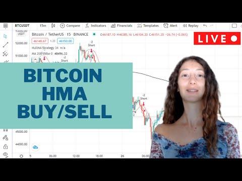 Kaip saugu prekiauti bitcoin