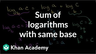 Sum of Logarithms with Same Base