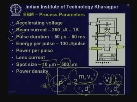 Lecture - 36 Ultrasonic Machining - ClassroomTV