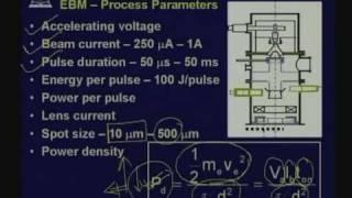 Lección 40. Maquinado por haz de electrones y maquinado por rayo láser