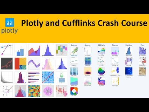 Plotly Python Tutorial   Cufflinks Python Tutorial   Interactive  Data Visualization in Python