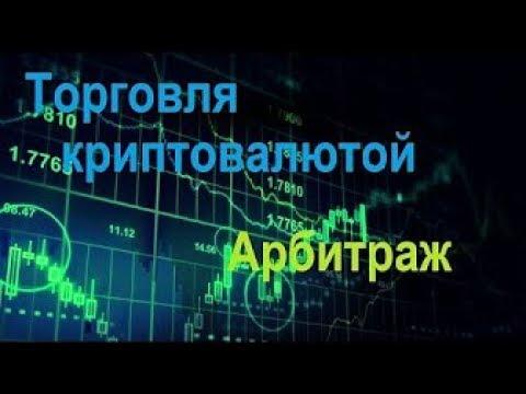 Аналоги poloniex