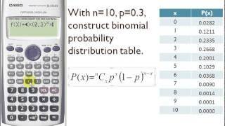 Calculating binomial probabilities on the TI 83/ TI 84 calculator ...