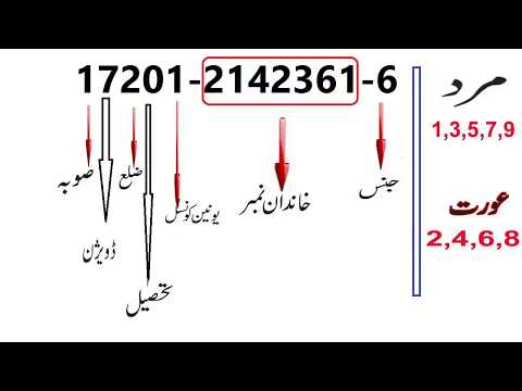 Secret   Information in CNIC Number Nadra Pakistan [ 2017