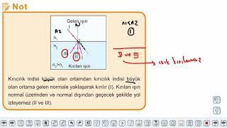 Eğitim Vadisi 10.Sınıf Fizik 20.Föy Kırılma 1 Konu Anlatım Videoları