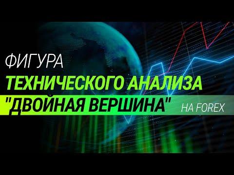 Forexpf курс доллара онлайн в реальном времени