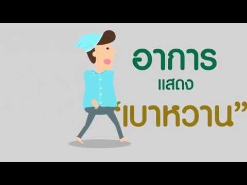Salitsilovo- สังกะสีวาง neurodermatitis