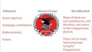 Influences in Congress