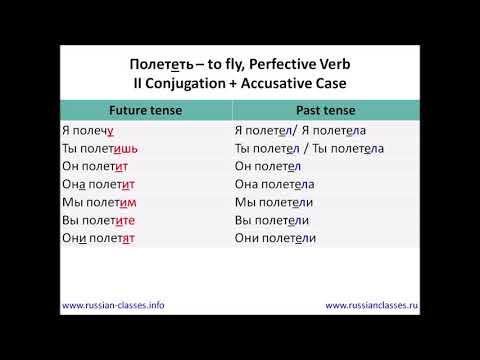 Russian Classes Online: The Verb Полететь
