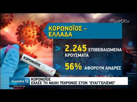 Ακόμη δύο άνθρωποι κατέληξαν-35χρονος στη Θεσσαλονίκη-75χρονος στον «Ευαγγελισμό» | ΕΡΤ