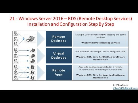 Remote Desktop Services - portablecontacts net