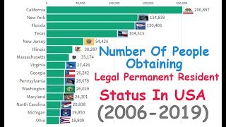 Number Of People Obtaining Legal Permanent Resident Status In US |Green Card USA (2006-2019)