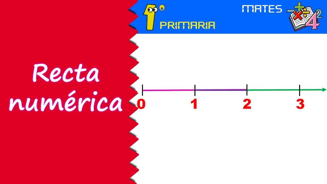 Matemáticas. 1º Primaria. Tema 7: La recta numérica