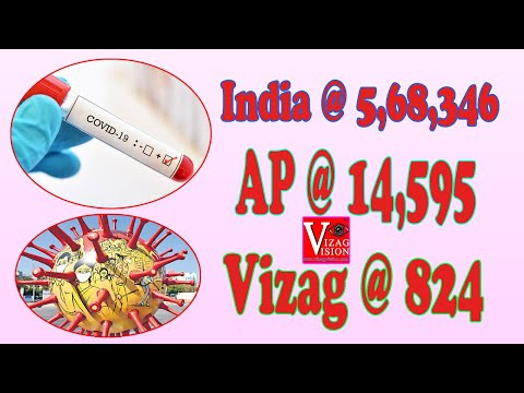 Covid-19 India @ 5,68,346 AP @ 14,595 Vizag @ 824 Increasing Positive Cases Day by Day Vizagvision...