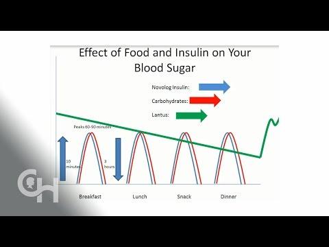 Miel pour le diabète est possible ou non