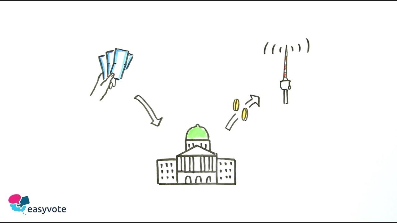 Iniziativa: Abolizione del canone Billag – votazioni del 4 marzo 2018