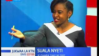 Uchambuzi wa maradhi ya mgeuko wa akili - Jukwaa la KTN