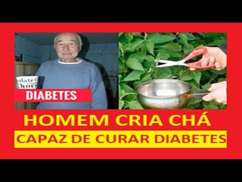 Açúcar como uma das causas da diabetes
