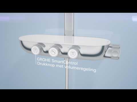 GROHE Rainshower Systeem SmartControl 360 Duo douchesysteem bij Badkamerwinkel