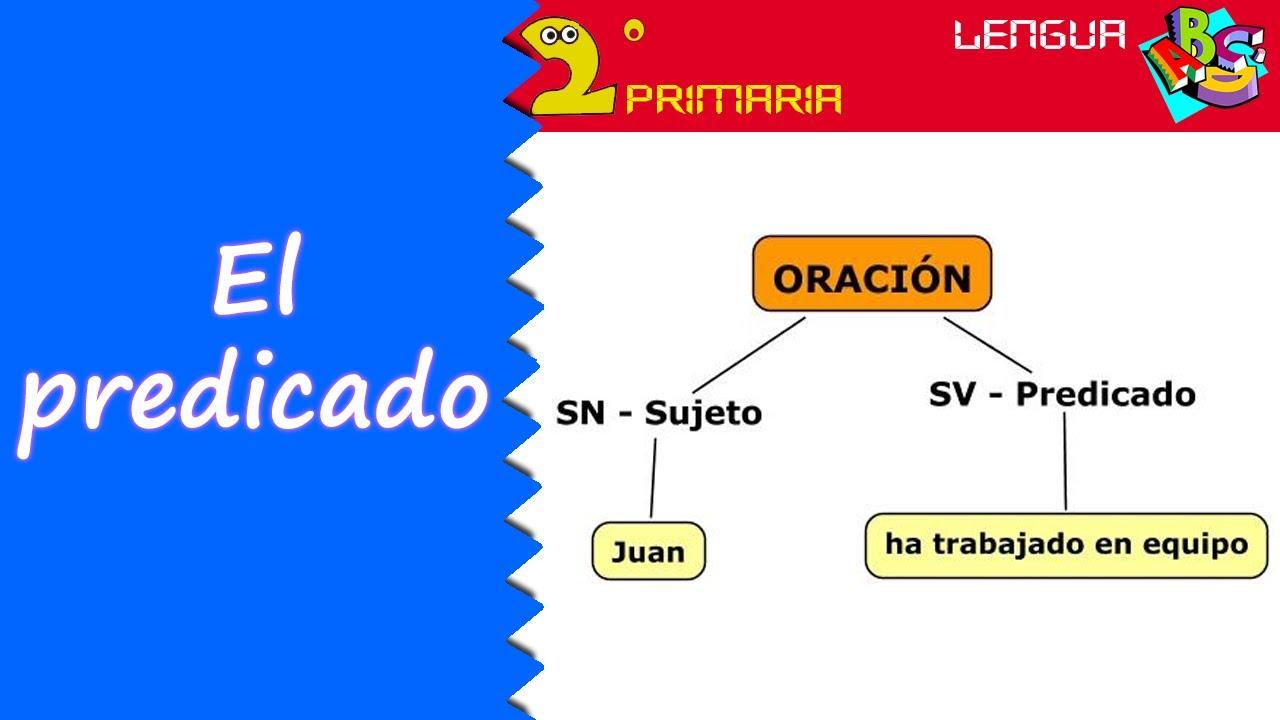 Lengua, 2º Primaria. Tema 15. El predicado