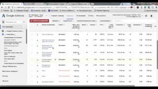 Экспресс аудит рекламного аккаунта Google Adwords