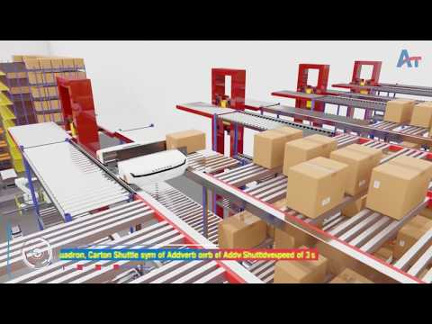 Welcome to the Future: Technology 4.0  enabled automated warehouse