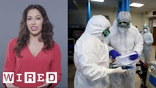 Doctor Explains How to Prepare for a Pandemic | WIRED