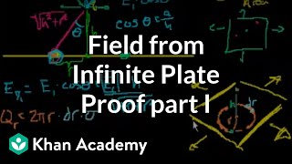 Proof (Advanced): Field from infinite plate (part 1)