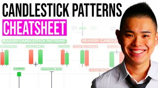 Candlestick Patterns Cheat Sheet (95% Of Traders Dont Know This)