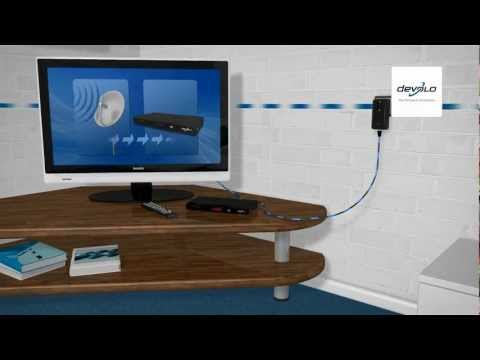 devolo dLAN® TV Sat 2400-CI+ (italiano)