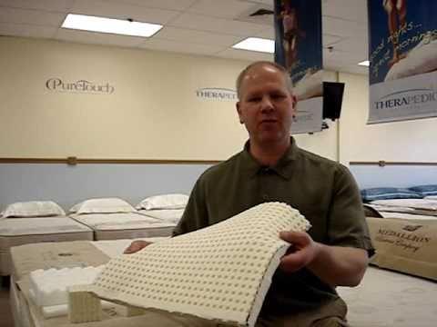 Beducation® - Polyurethane foam, memory foam and latex foam