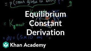 Keq derivation intuition (can skip; bit mathy)
