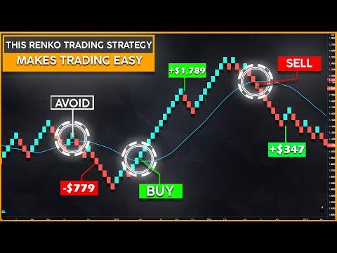 Nemokama 28 porų valiutos stiprumo prekybos sistema