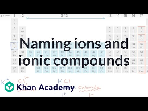 also naming ions and ionic compounds video khan academy rh khanacademy
