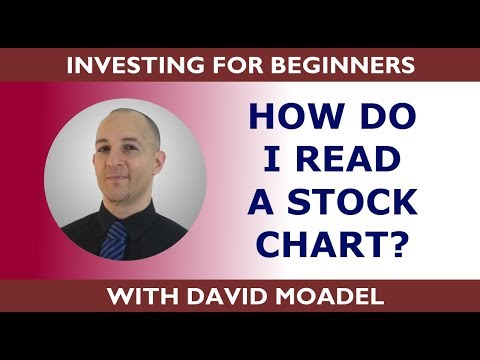 mp4 Apple Investing Chart, download Apple Investing Chart video klip Apple Investing Chart
