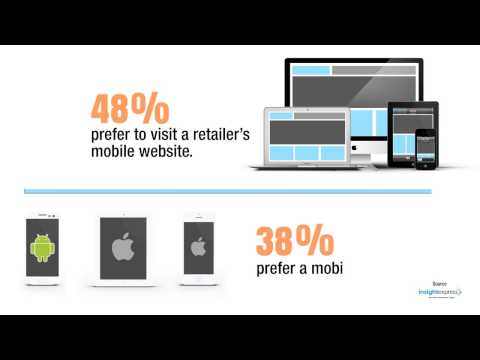 Video mCommerce - The Future of Your Business