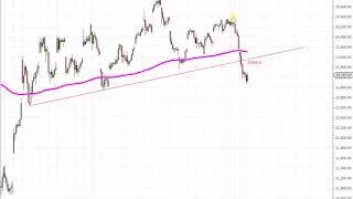 Wall Street – Lage trübt sich ein