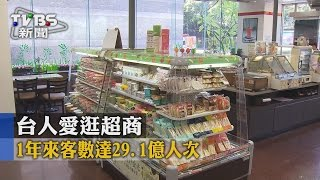 台人愛逛超商 1年來客數達29.1億人次