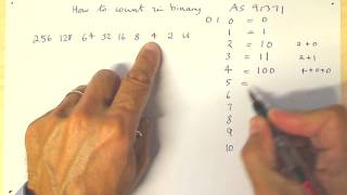 How to count in binary