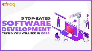 7 Best eCommerce Website Development Platforms in 2020
