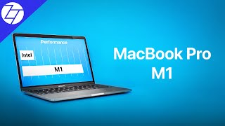 MacBook Pro M1 (2020) – Benchmarks, Battery, Gaming, Video Editing & more!