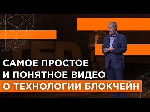 Видео урок бинарный опцион