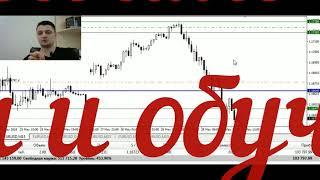 Трейдинг по EUR USD на 28 мая. Профит 20% за день
