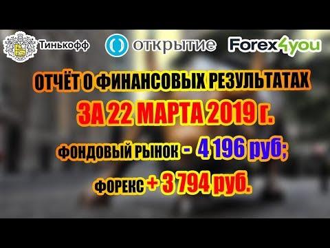 Торговля акциями на бинарных опционах