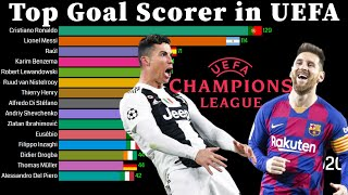 Who is all time champions league top scorer