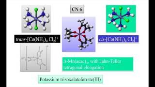 Coordination Compounds 3