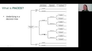 How to use the PACES decision tool